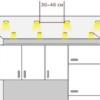 Как расположить светильники на натяжном потолке — споты, лампочки, расположение в зале, спальне, на кухне, варианты размещения, схема